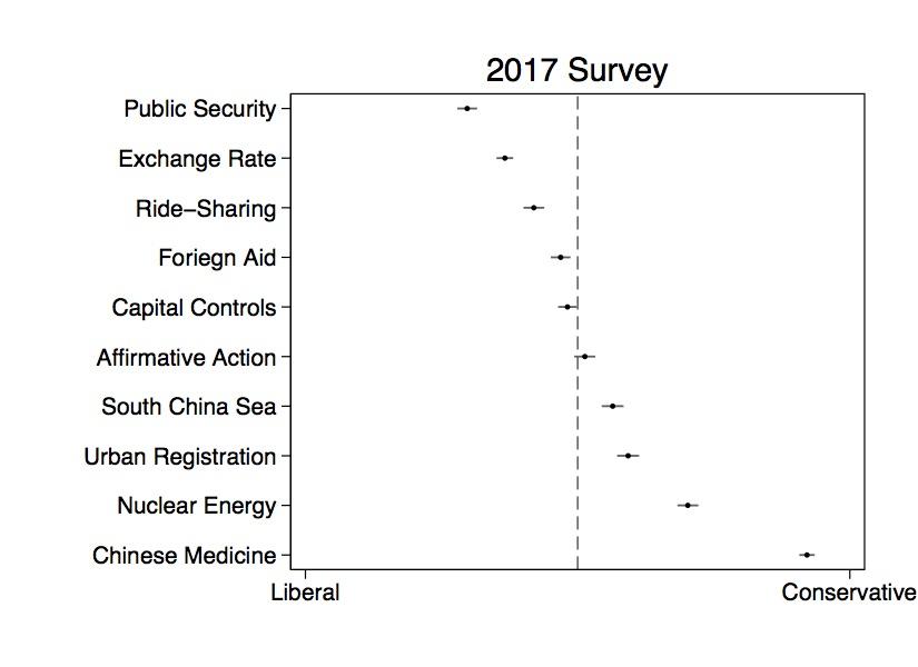preferences_2017_full
